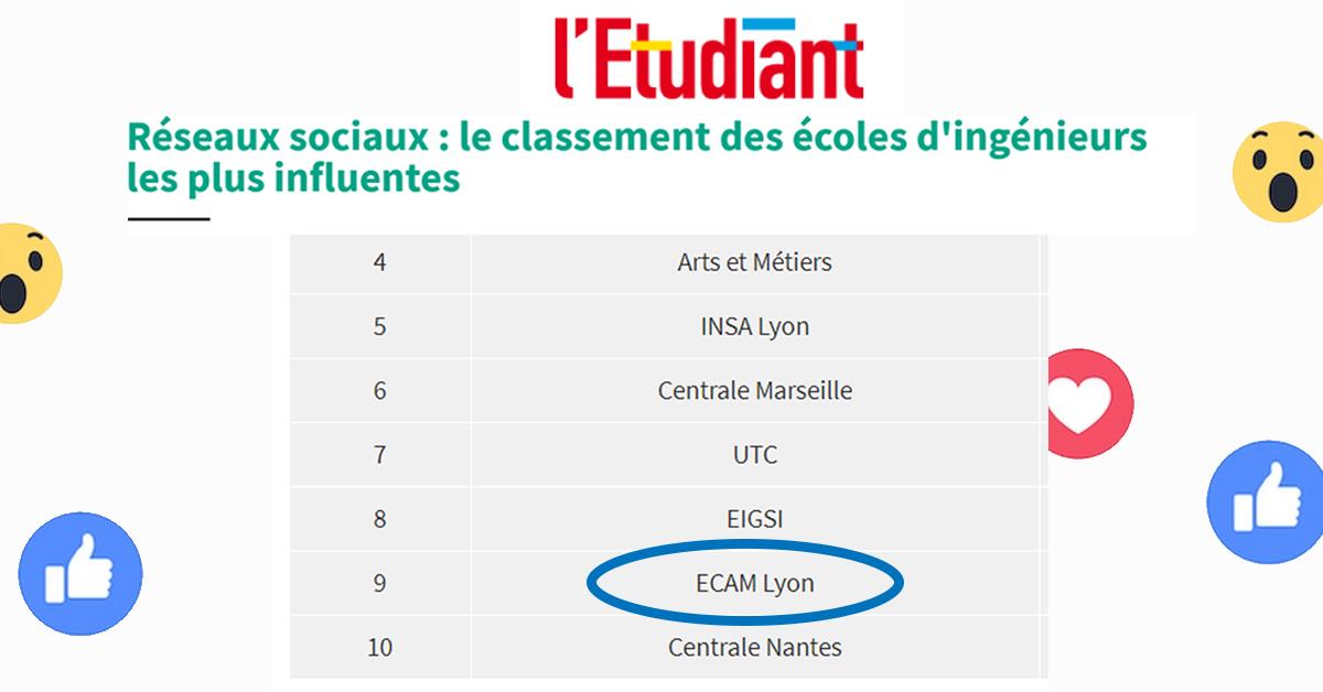 classement-reseaux-sociaux-ecoles-ingenieurs-ecam-lyon