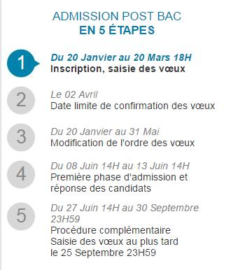 Candidater à L Ecam Lyon Sur Apb Ecam Lyon